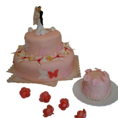 Ellas kūkas